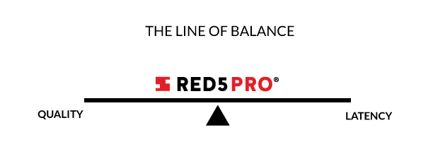 The Line of Balance