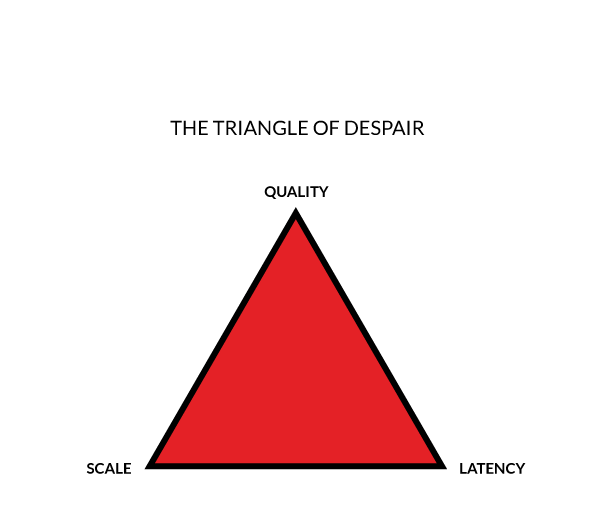 The Triangle of Despair