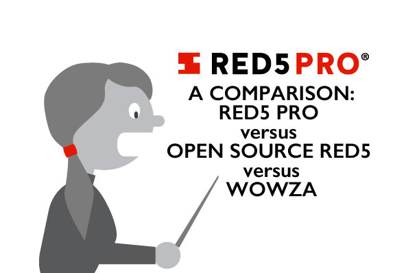 Red5 Pro, Wowza, and Red5: A Comparison